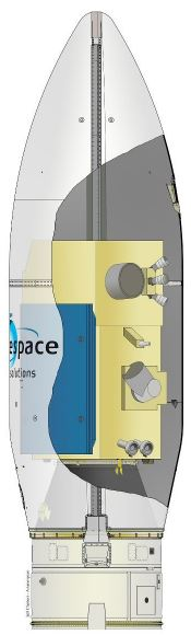 Vega's payload configuration includes the Sentinel-2B satellite