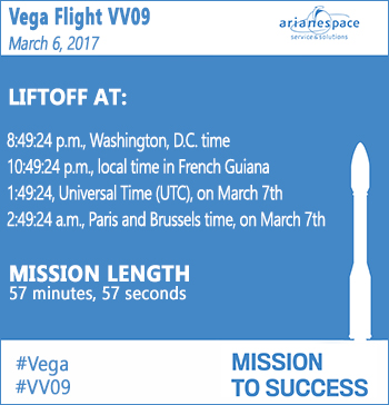 Launch window for Vega Flight VV09