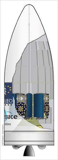 The payload for Arianespace's Ariane Flight VA240