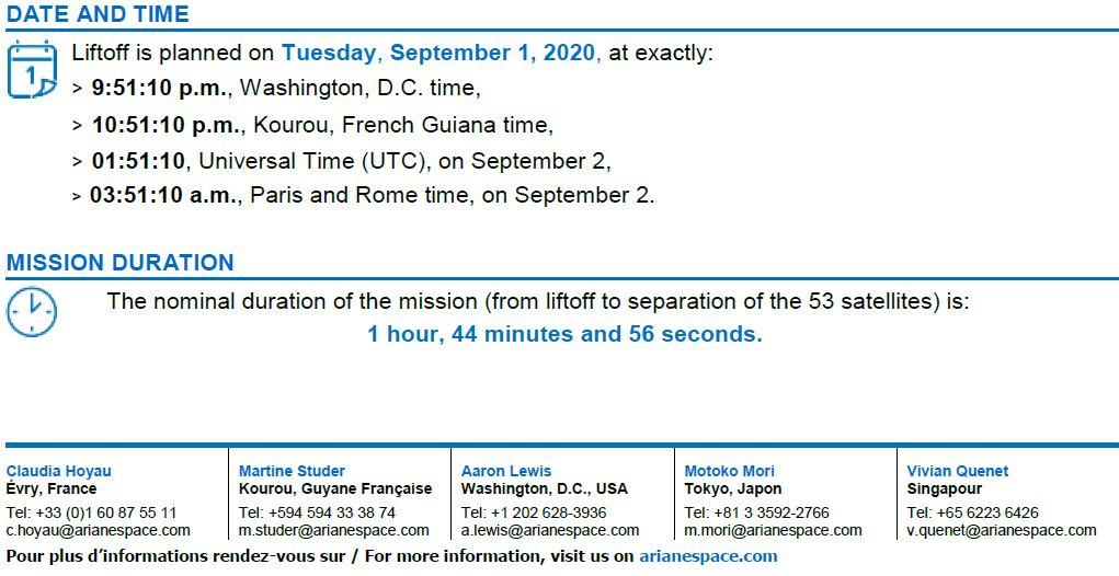 Vega Flight VV16: New launch opportunity begins on September 1