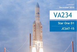 va234-launchkit-cover-hp