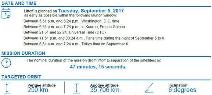 Flight VA239: Arianespace to launch INTELSAT 37e and BSAT-4a