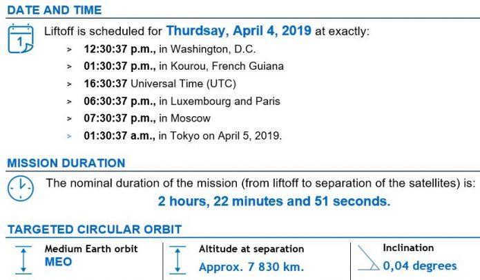 Dating Ariane 7,2 nedladdning jag fortfarande ansluta med min ex